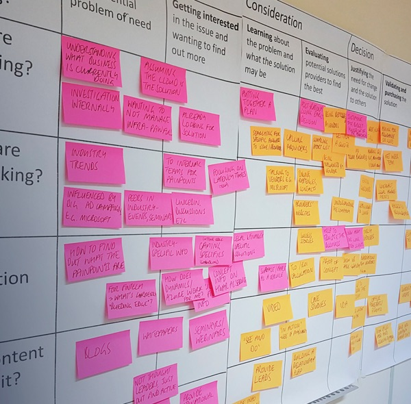 Content workshops - post its on whiteboard